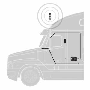 weBoost 470510 Drive 4G-X for RV/truck setup diagram
